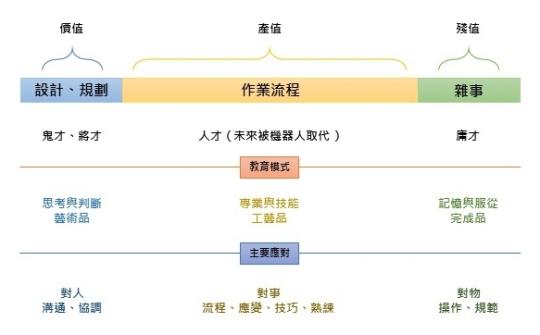 %e4%ba%ba%e7%9a%84%e5%83%b9%e5%80%bc1